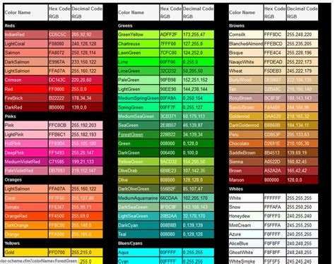 best color hex codes hex codes colors 28 images 15 best colours pms hex
