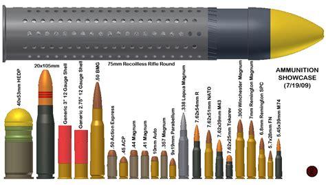 ammunition showcase by crazyronn on deviantart