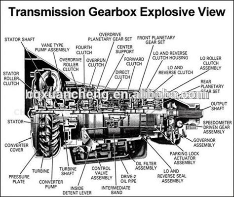 car gearbox diagram cheap car gearbox for toyota hilux 2wd 4x2 3rz buy car