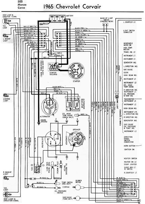 1965 chevrolet corvair electrical wiring diagram all