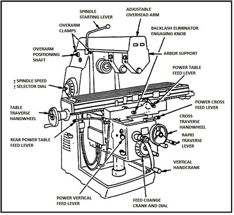 knee parts diagram knee parts diagram knee get free image about wiring diagram
