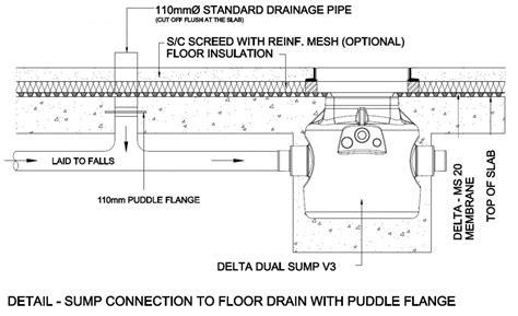 D3 Js Floor Plan by Floor Drain Detail Thefloors Co