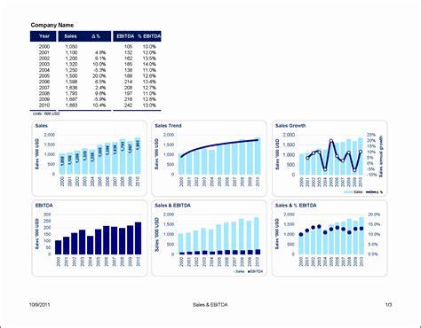 7 Excel Bar Graph Templates Exceltemplates Exceltemplates Excel Graph Templates