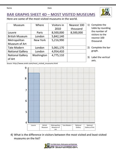 Bar Graphs Worksheets by Math Graphing Worksheets For 4th Grade 1000 Images About