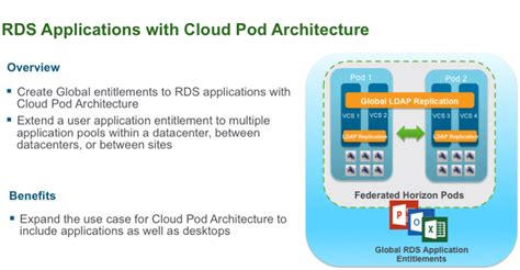 Virtual Design My Home Technical Guide To Vmware Horizon 6 0 Cloud Pod