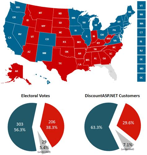us map and blue states 2012 one state two state state blue state discountasp net
