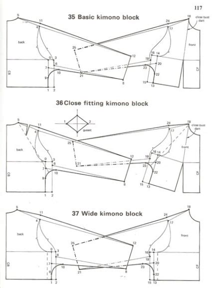 drafting kimono pattern kimono sleeve pattern drafting www pixshark com images