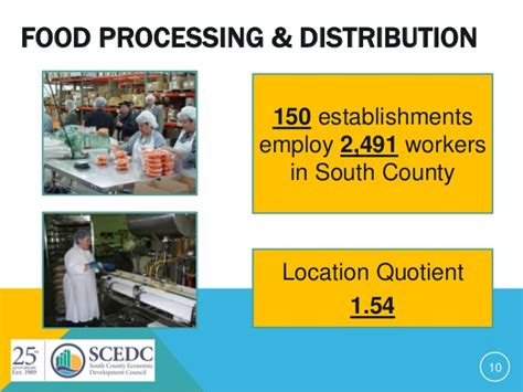 Food Manufacturing Mba by Scedc 5 Year Economic Development Strategy