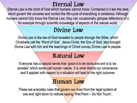 fundamental laws of the world for ensuring eternal books moral the origins of moral ppt