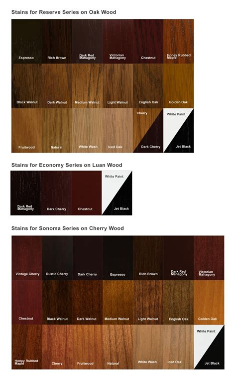 Cabinet Wood Types by Different Types Of Wood Colors Pictures To Pin On