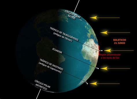 imagenes de solsticio invierno chematierra solsticio de verano en el norte solsticio