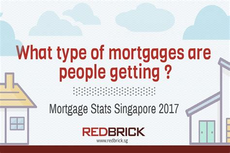 what kind of house loan can i get what type of mortgages are people getting analysis of 1
