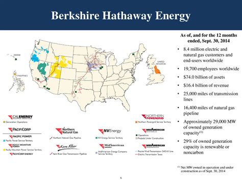 berkshire hathaway energy form 8 k berkshire hathaway energ for nov 10