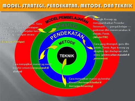 metode pembelajaran tutorial adalah model strategi pendekatan metode teknik dan taktik