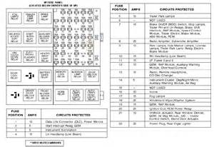 ford focus fuse panel chart autos post