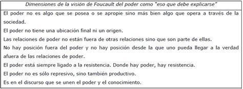 foucault y la teoria the politics of text traducci 243 n pennycook forma y funci 243 n