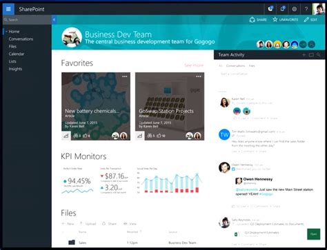 team site template chris o brien overview of the new sharepoint modern