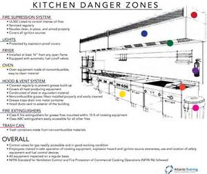 Kitchen Manager Education Requirements City Of Medford Oregon Kitchen Restaurant