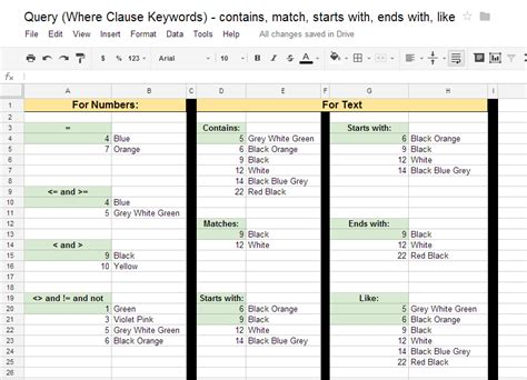 Spreadsheet Query by Igoogledrive Spreadsheet Query Where Clause