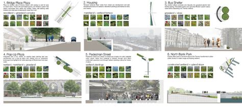 project history green infrastructure ian ellis and nelly entry green intrastructure competition station