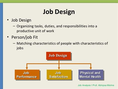 concept design job requirements what is job analysis and design in hrm home design ideas