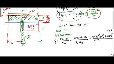 t section moment of inertia geometric centroid of a cross section structure free