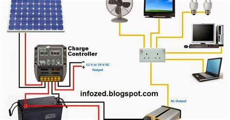 solar panel diagram wiring efcaviation