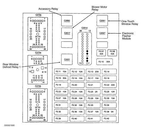 2007 ford taurus fuse box diagram 2003 ford taurus fuse box diagram