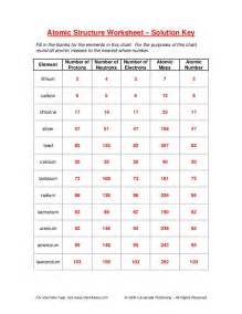 Protons Neutrons And Electrons Practice Worksheet Key Atomic Structure Worksheet