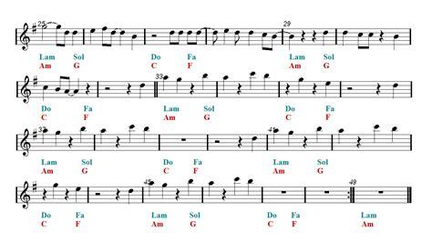 dua lipa ethnic background idgaf dua lipa horn sheet music guitar chords easy music