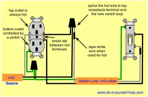 wall switch outlet wiring diagram efcaviation