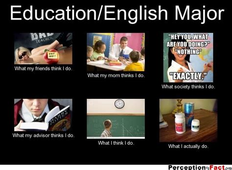English Major Meme - english major memes image memes at relatably com