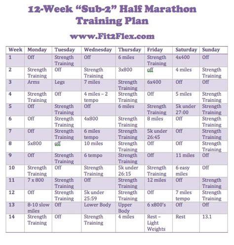 couch to half marathon 12 weeks 14 week half marathon training plan finish under 2 hours