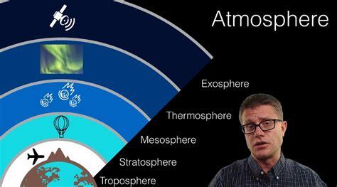 Armosphere L the atmosphere