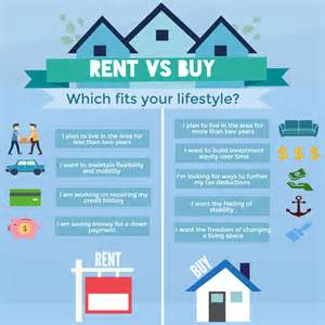 Owning A What Are The Benefits Of Owning A Home A New Way To
