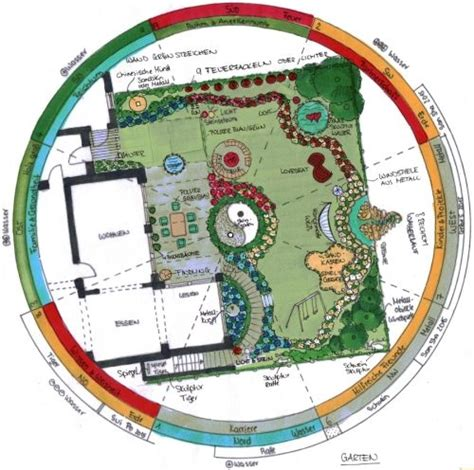 Feng Shui Garden Layout Best 25 Feng Shui Garten Ideas On Pinterest