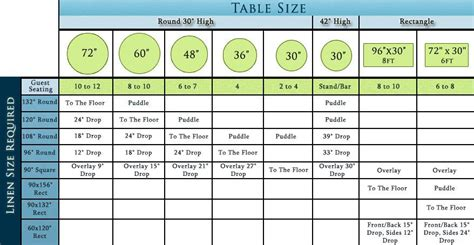 table runner size guide table runner sizing search fabric