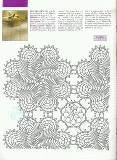 crocheted bedspreads images crochet stitches
