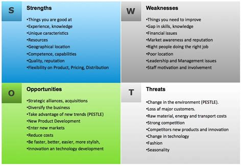 business plan swot analysis template swot analysis