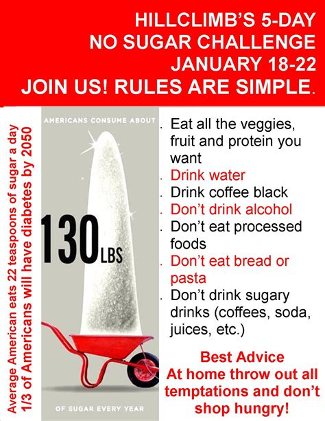 Can You Drink On The 21 Day Sugar Detox by Seattle Chiropractor Challenges Patients To 5 Days Of No