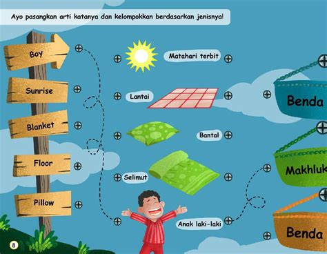 Pembelajaran Kreatif Bahasa Indonesia Heru Kurniawan jual buku kamus bahasa inggris untuk paud oleh heru kurniawan titi anisatul feny nida scoop