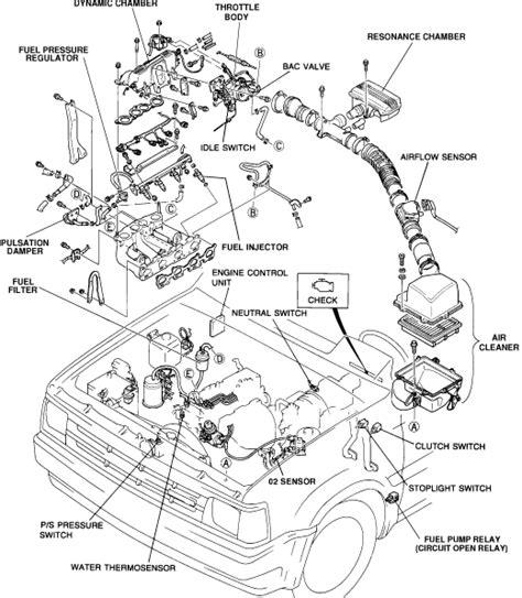88 rx7 alternator wiring diagram rx7 wiring harness wiring
