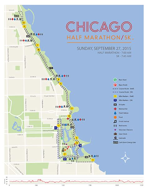 chicago marathon map 2016 2016 chicago marathon registration