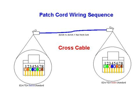 twisted pair cable schematic twisted get free image