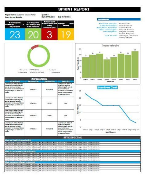 agileomatic sample sprint report project management scrum board project management sample
