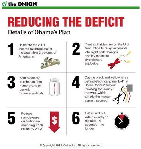 how the deficit got so deficit reduction plan includes gold heist don t mess