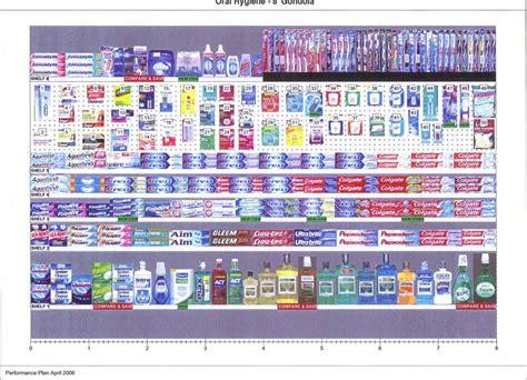 walmart retail link help desk walmart glossary planogram retail details blog
