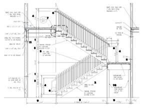 treppe abmessungen lapeyre stair faq