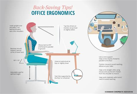 Office Ergonomics by Want To Better Posture Broadway At Burrard
