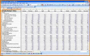Household Budget Categories Template 7 Household Budget Spreadsheet Appeal Letters Sample